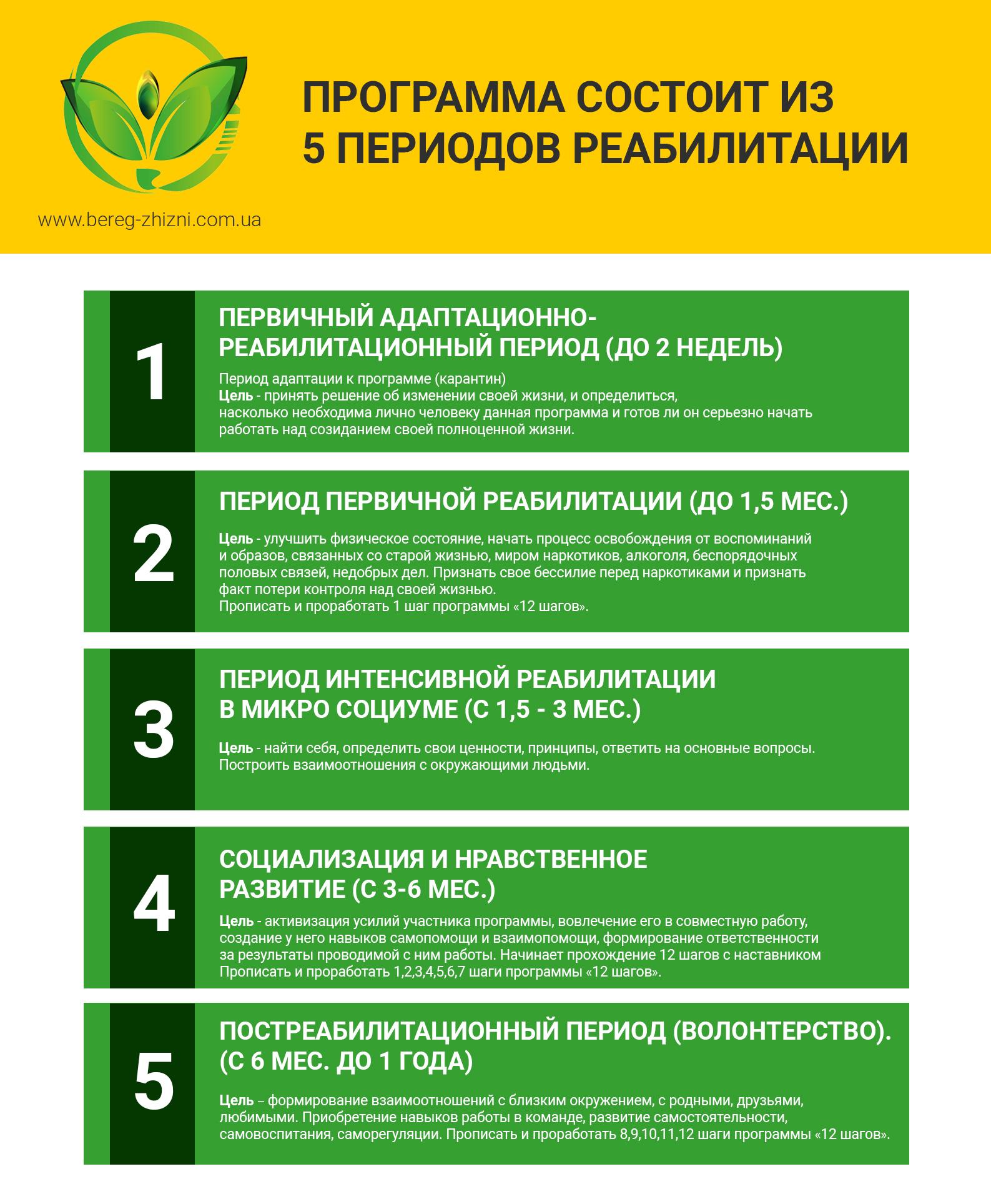 программа реабилитации в реабилитационном центре
