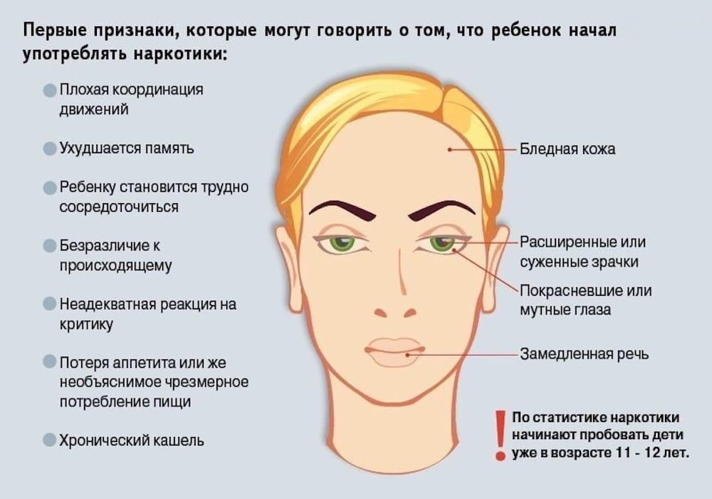 Симптомы и признаки опьянения